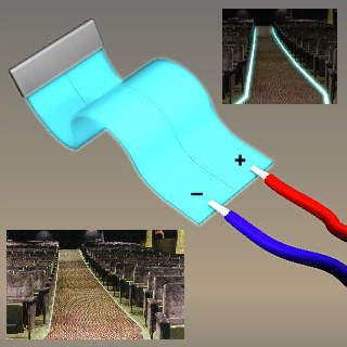 Electroluminescent materials